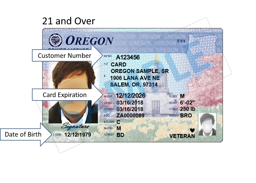 Transportation Oregon Design Vehicle Services Department amp; And Cards Motor For Of State Driver A Is Coming Licenses Id New