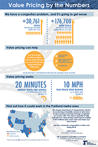 Value Pricing by the Numbers infographic