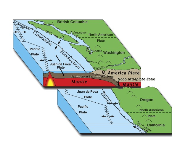 Cascadia Subduction Zone Image