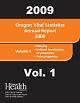 Vital Statistics Annual Report 2008