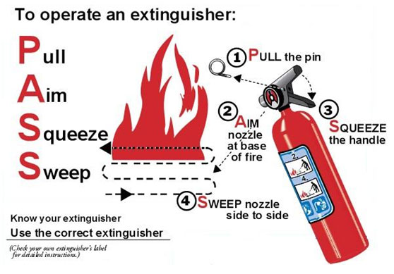 """PASS"" acronym to explain how to operate a fire extinguisher"