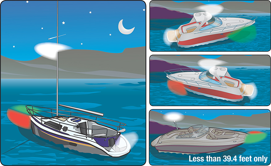 Images by BoatEd depicting proper lighting for powerboats