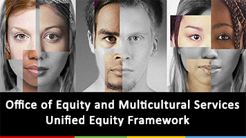 Unified Equity Framework PowerPoint