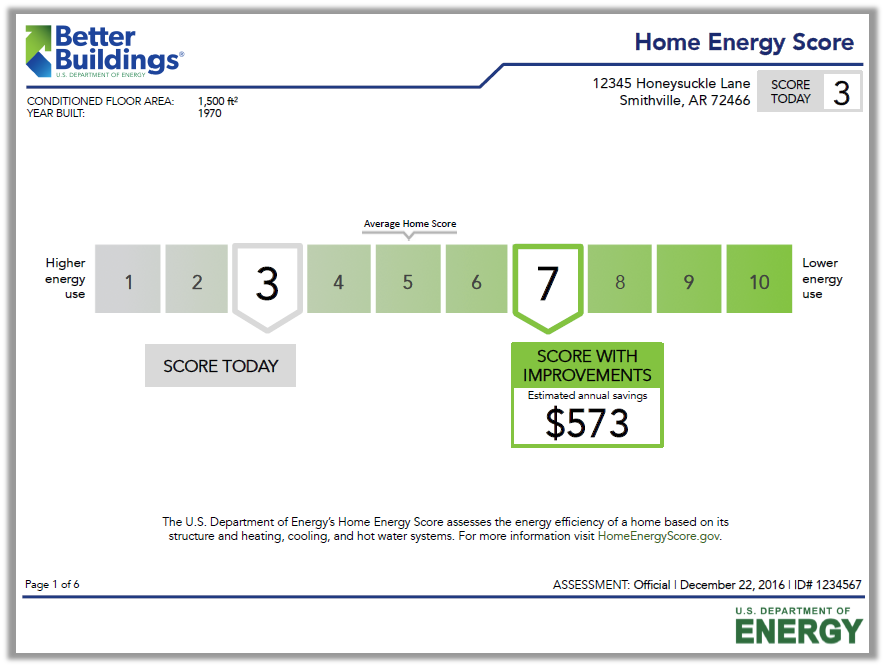 Home Energy Score Sample