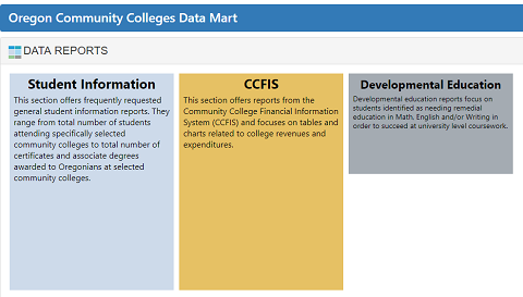 Image of CC Data Mart
