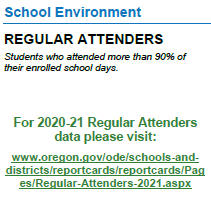 School Environment section of the At-A-Glance report for elementary and middle schools
