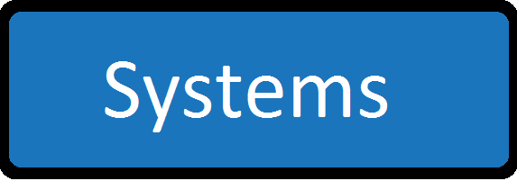 A button indicating you are currently on the Systems page