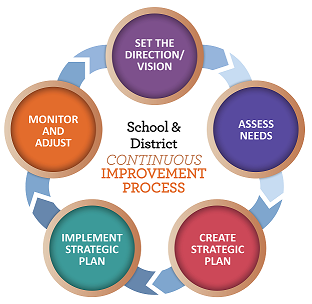 Special Education Best Practices And >> Oregon Department Of Education Application Opportunity To