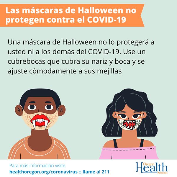 Las máscaras de Halloween no protegen contra el COVID-19