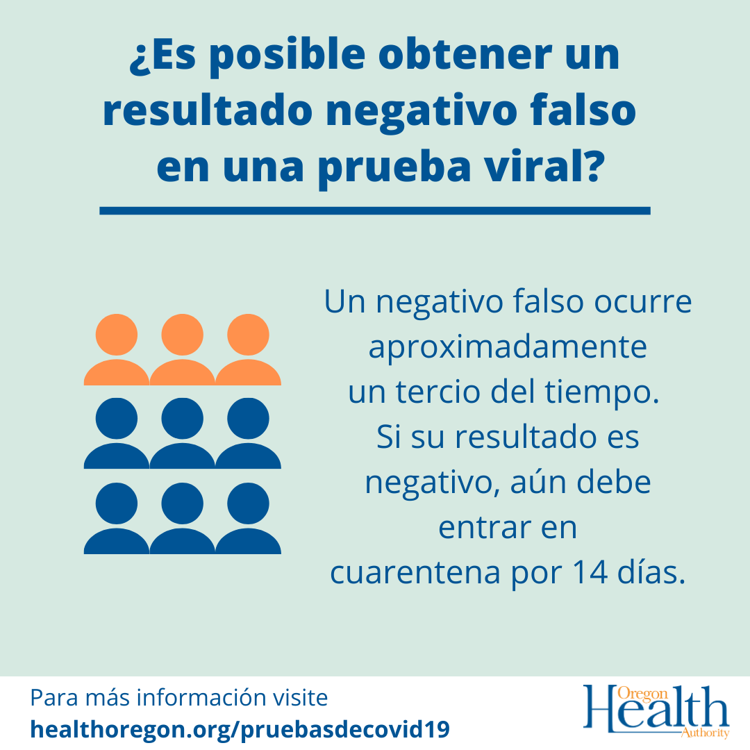 is it possible to get a false negative on a viral test?