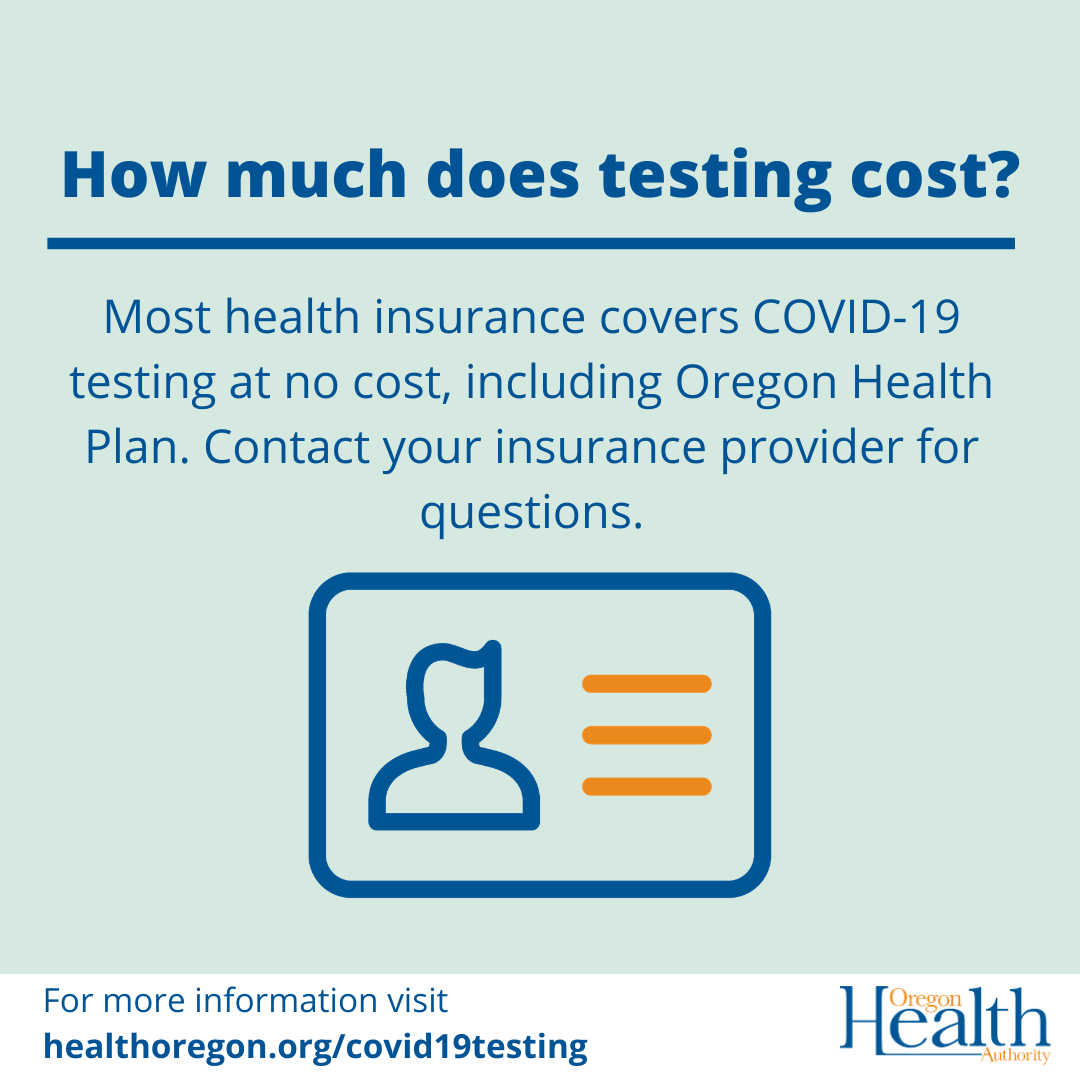 how much does testing cost?