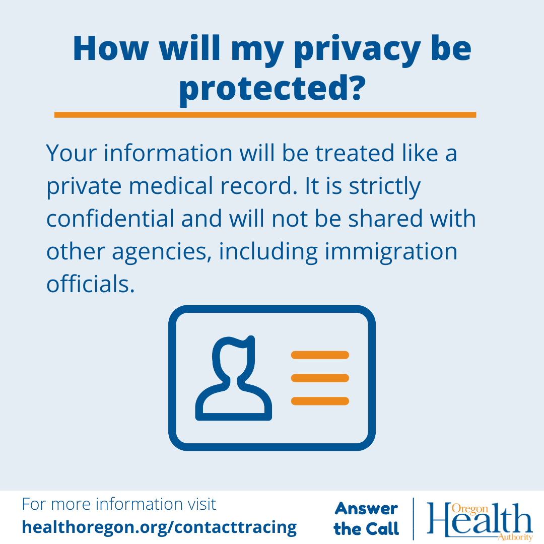 how will my privacy be protected