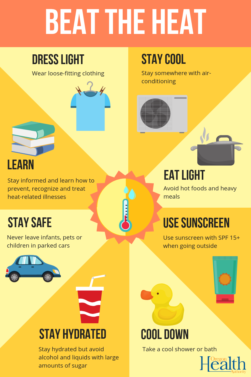 Beat the Heat infographic: Dress light, stay cool, eat light, use sunscreen, cool down, stay hydrated, stay safe, learn