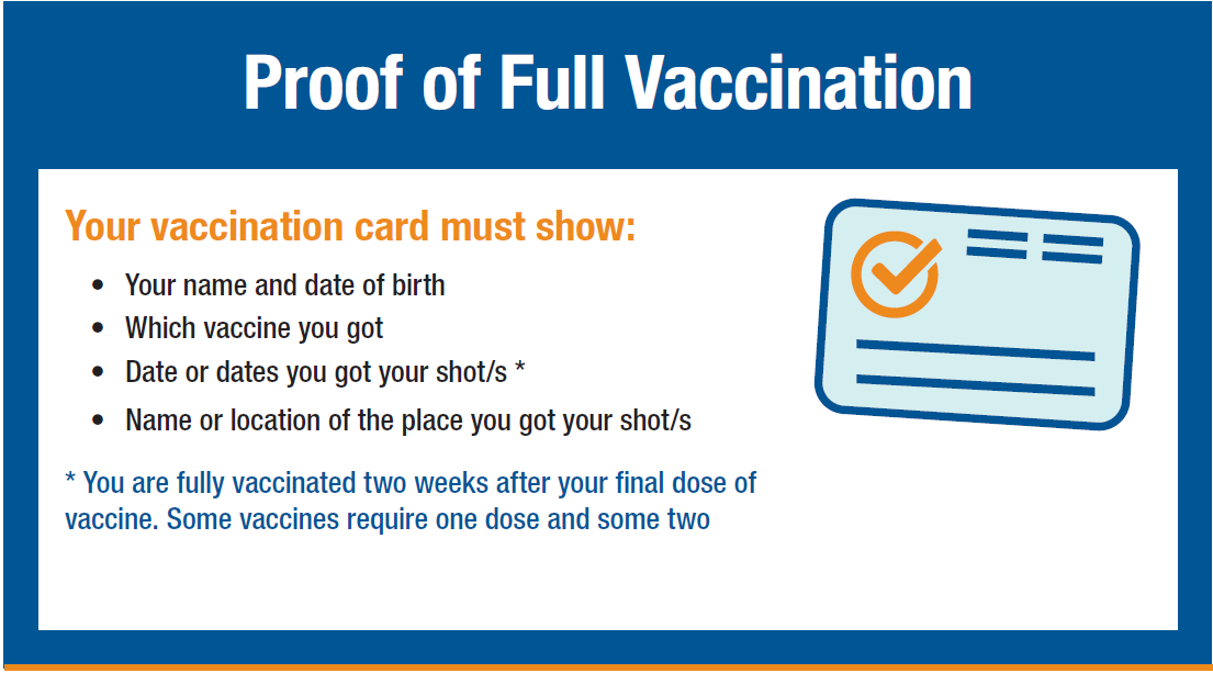 Proof of Full Vaccination