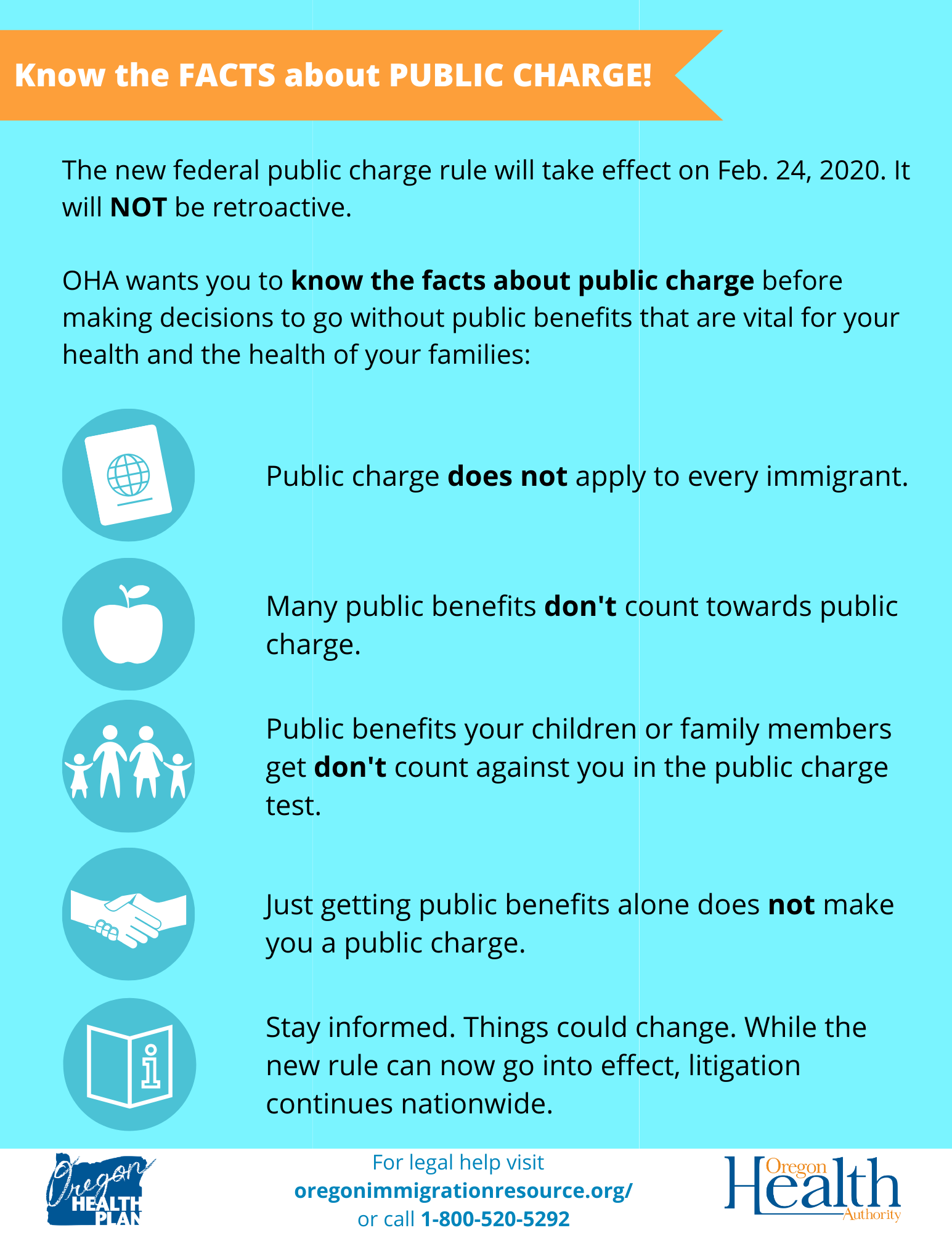 Social media graphic: Know the facts about public charge