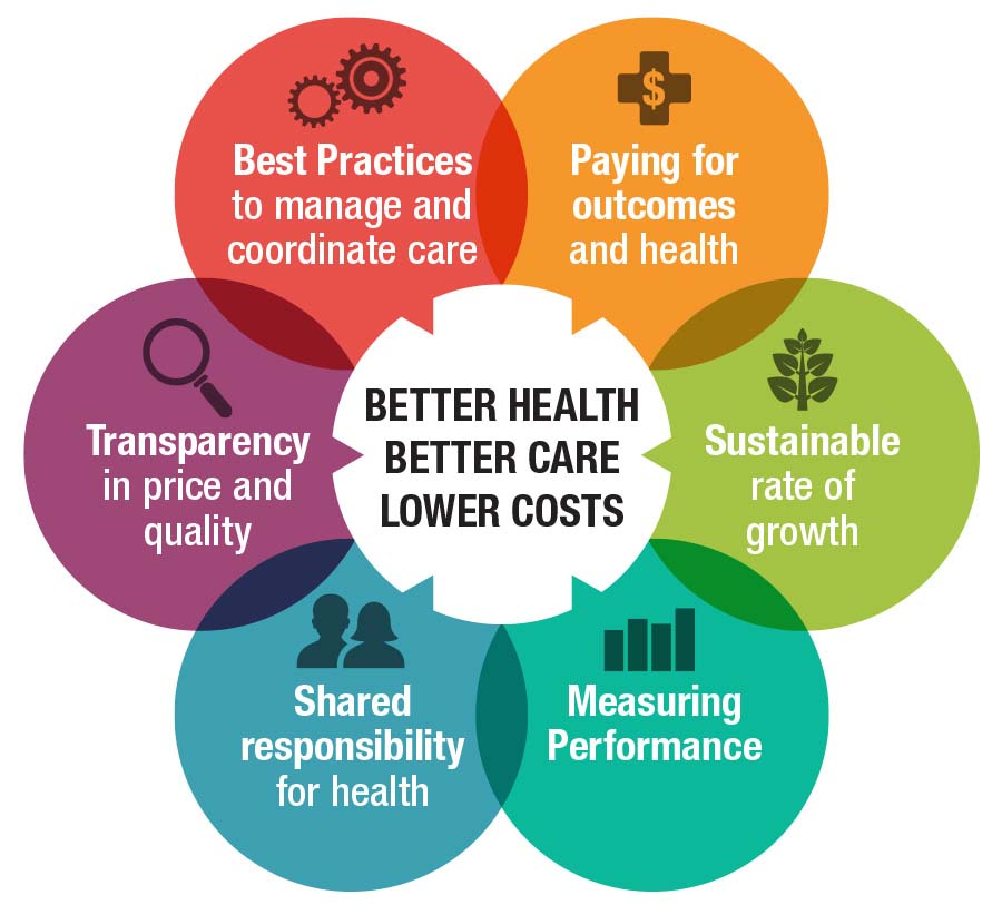 health care system models pdf