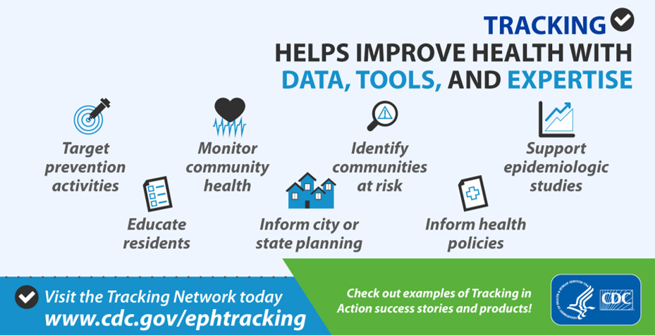 CDC Infographic how Tracking helps improve health with data, tools and expertise