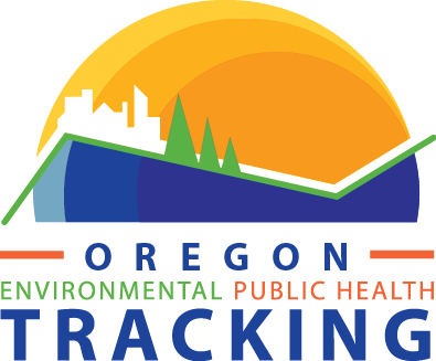 Environtmental Public Health Tracking