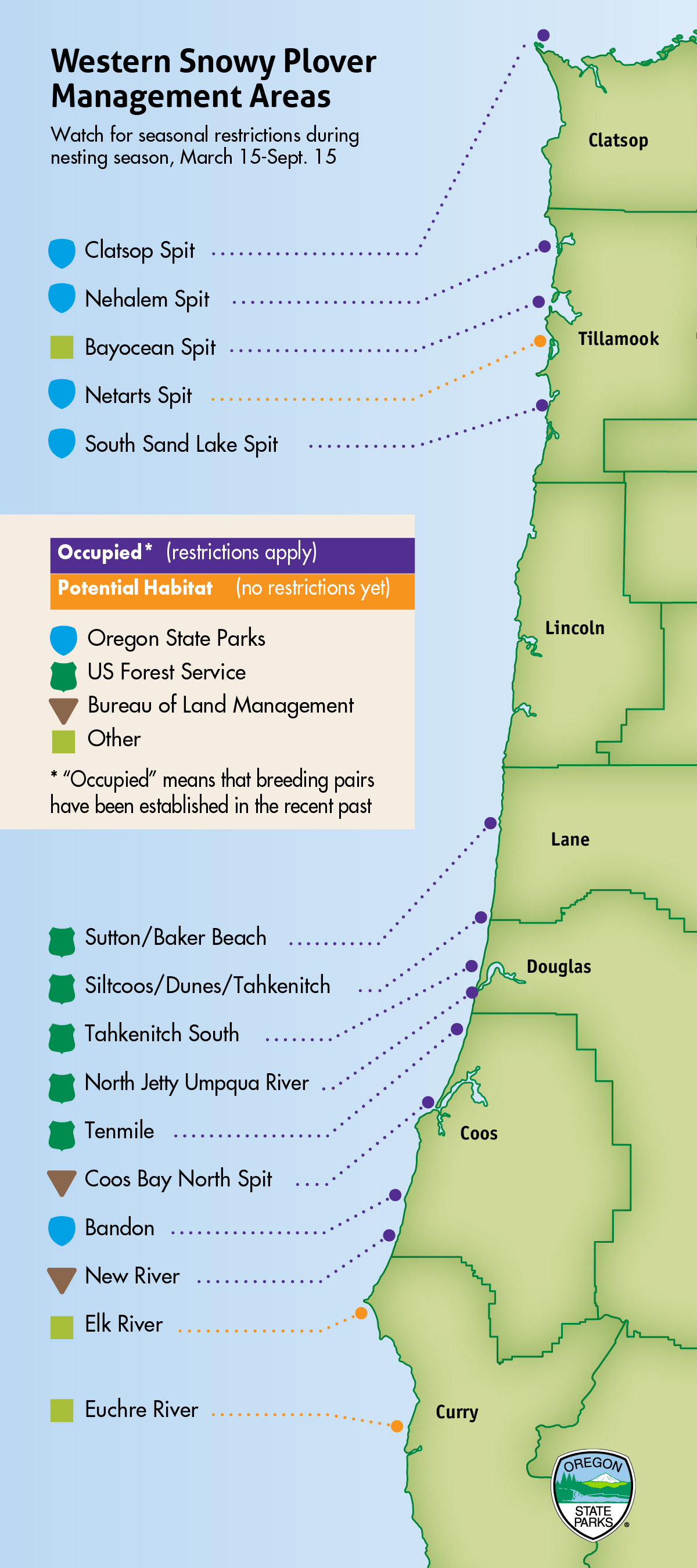 plover management areas map