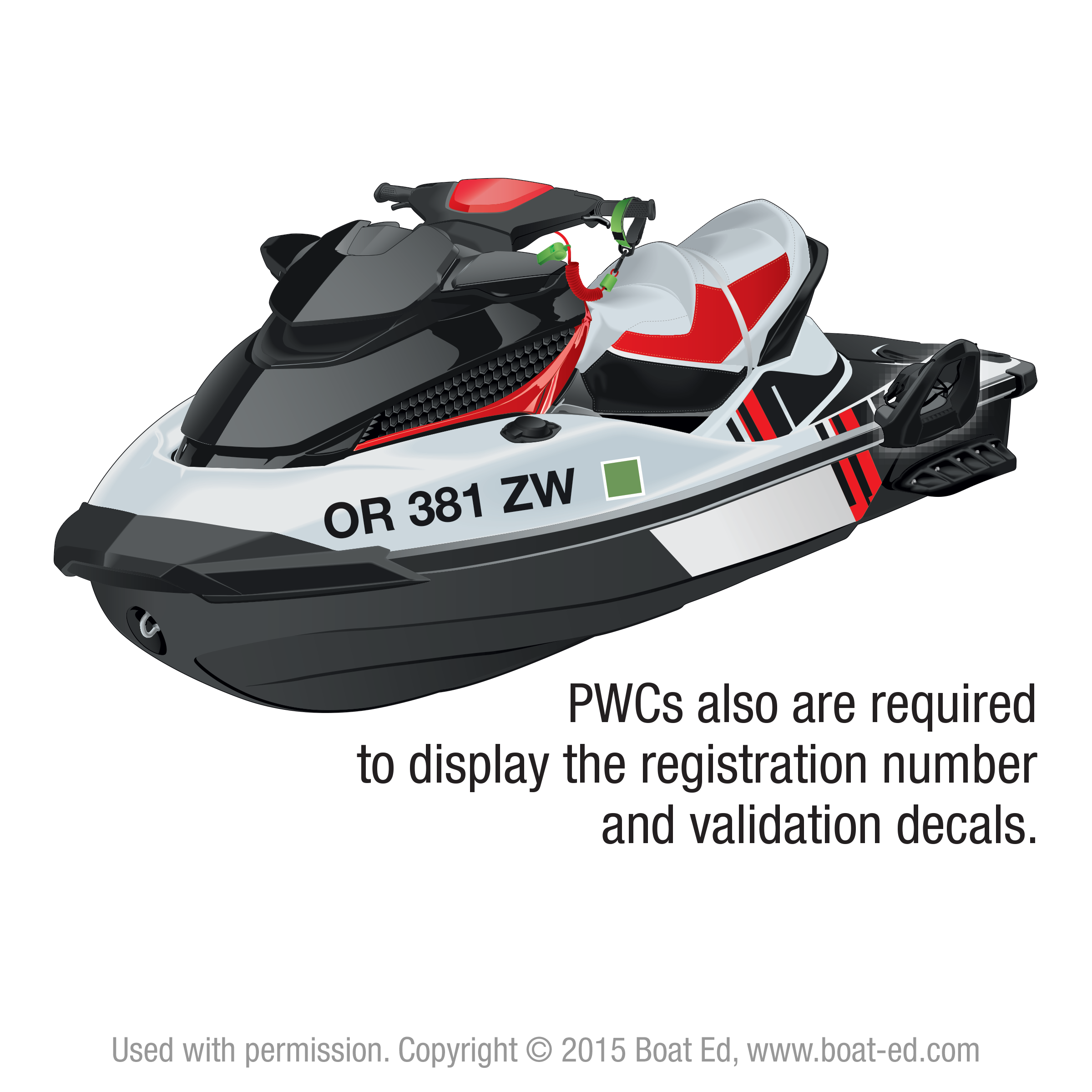 Jet Ski Fuelling Tips For Sea Doo Pwc Rides Intrepid Cottager