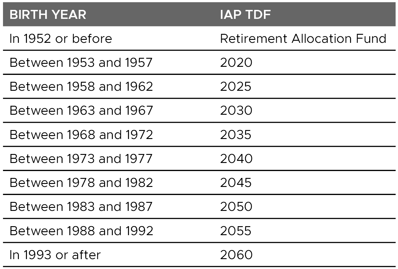 TDF 2019 Birth Year Chart_web.png