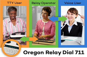 Oregon Relay services, dial 711